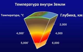 Что такое геотермальная энергия