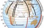 Как определить координаты острова