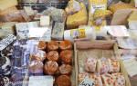 Что и где поесть в Брюсселе