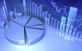 Как определить емкость рынка товара