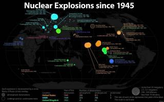 Сколько всего было ядерных испытаний
