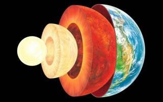 Какое строение имеет планета Земля